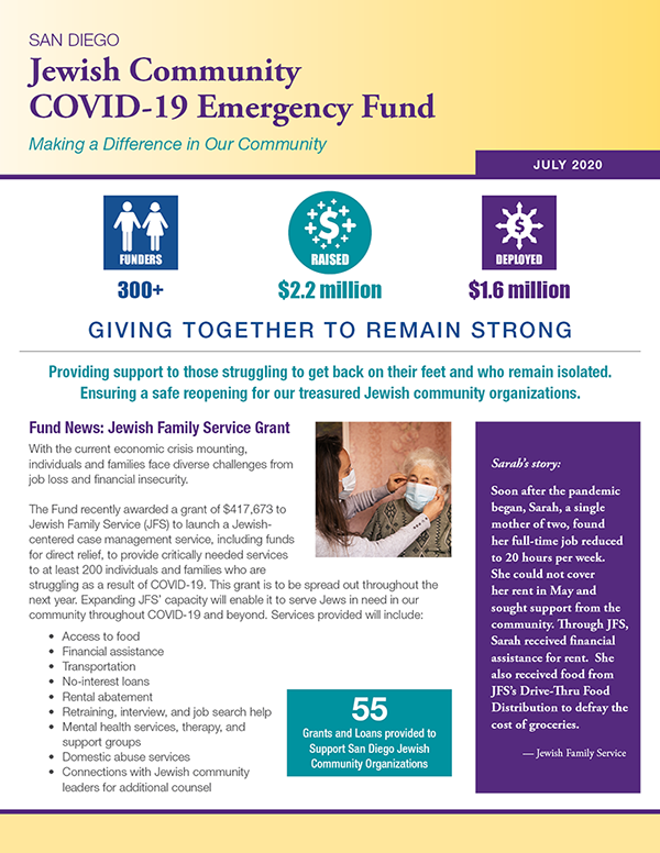 San Diego Jewish Community Covid-19 Emergency Fund